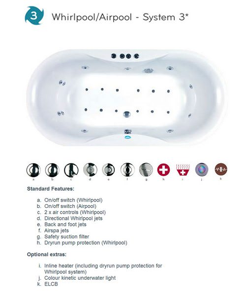 Additional image of Phoenix Florence Amanzonite Whirlpool And Airpool Bath 1800x800mm