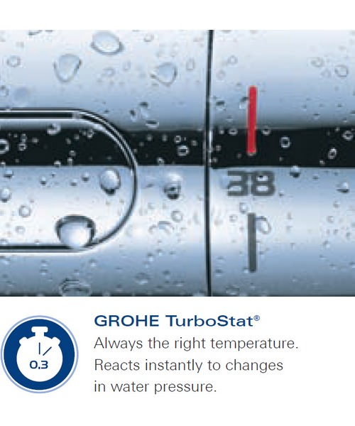 Additional image of Grohe Spa Atrio Ypsilon Chrome Thermostatic Shower Mixer Valve