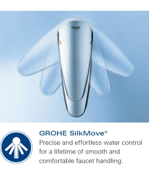 Additional image of Grohe Spa Allure Brilliant Floor Standing Bath Shower Mixer Tap