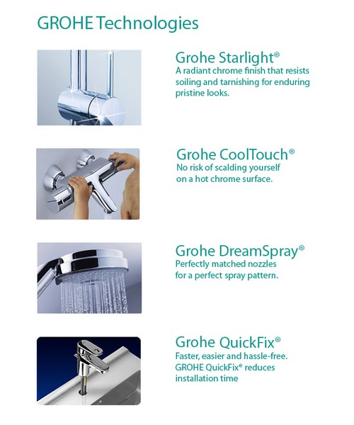 Additional image of Grohe Spa Power And Soul Cosmopolitan Shower Rail Kit 900mm