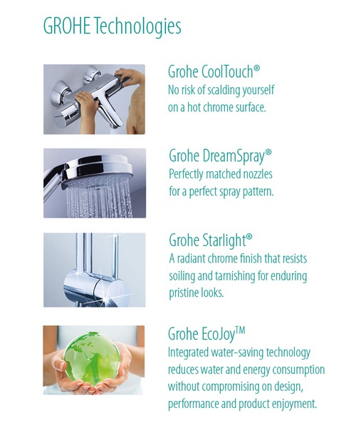 Additional image of Grohe  27891000