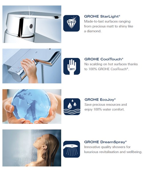 Additional image of Grohe  27703000