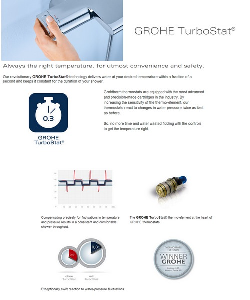 Alternate image of Grohe Grohtherm Cube Concealed Thermostatic Shower Bundle