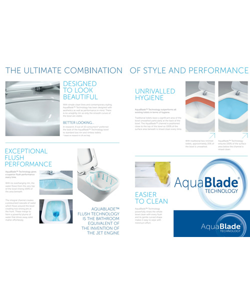 Additional image of Ideal Standard Concept Air Aquablade 545mm Wall Hung WC Pan