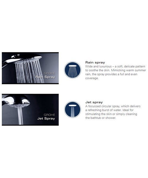 Additional image of Grohe Relexa 100 Trio 3 Sprays Pattern Hand Shower