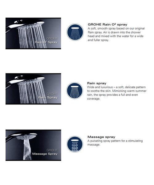 Additional image of Grohe  28261002
