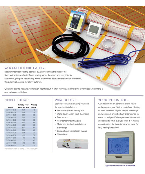 Alternate image of DQ Heating 150W Electric Underfloor Heating Mat Kit For 1 Sqm Area