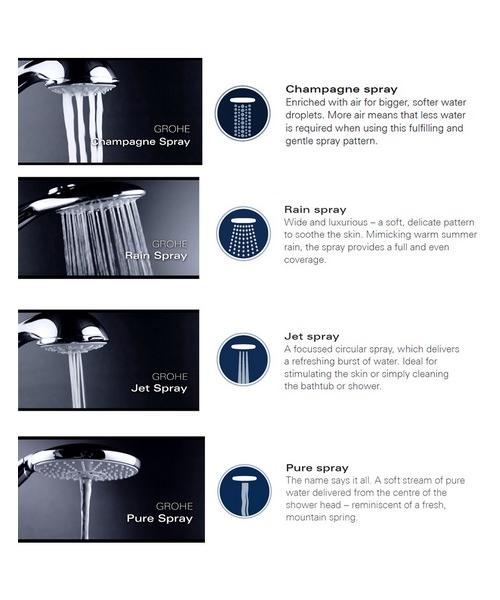 Additional image of Grohe Rainshower Rustic 160 Four Spray Shower Head Chrome