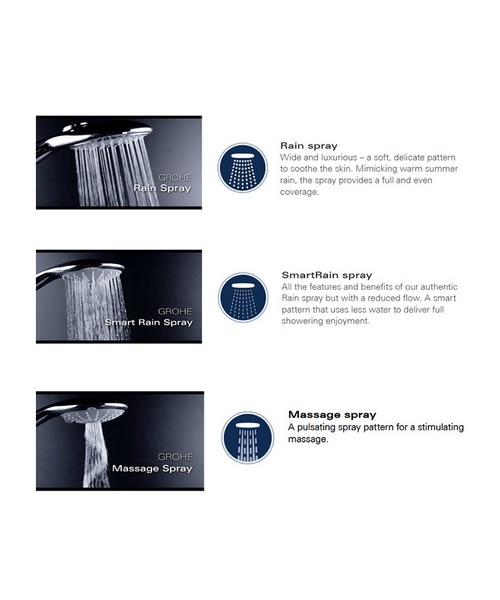 Additional image of Grohe  27239000