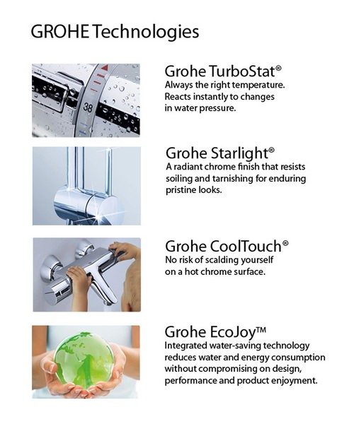 Additional image of Grohe  34281001