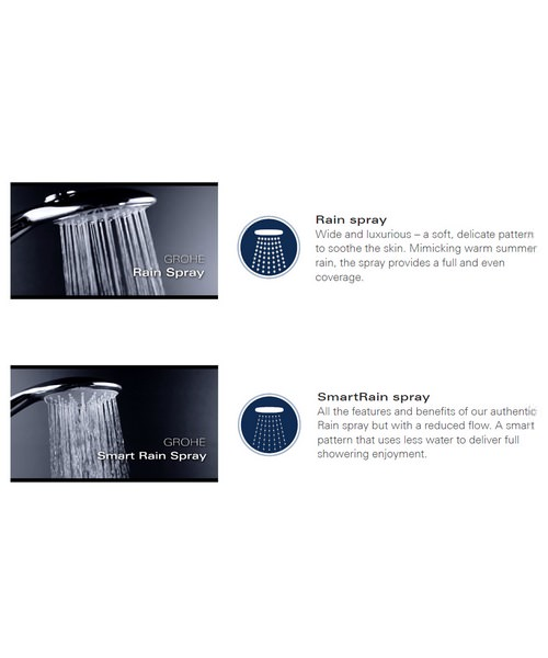 Additional image of Grohe Rainshower Eco 120 Hand Shower 2 Sprays - Moon White