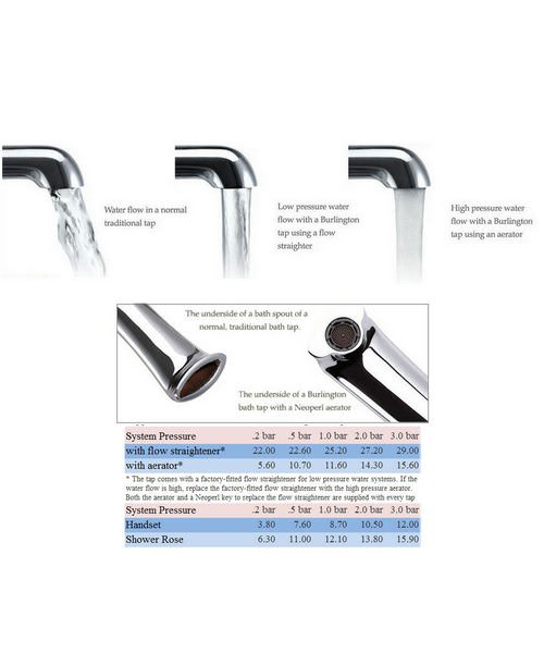 Additional image of Wall Mounted Angled Bath Shower Mixer With Straight Arm - 9In Rose