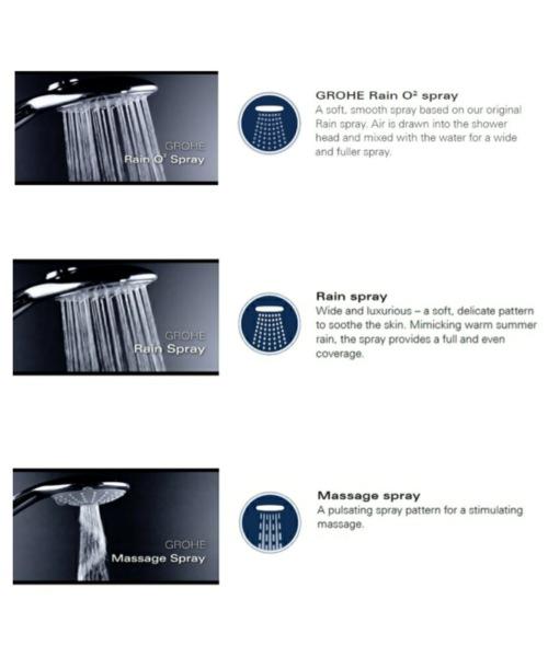 Alternate image of Grohe New Tempesta Cosmopolitan Shower Rail Set 3 Sprays