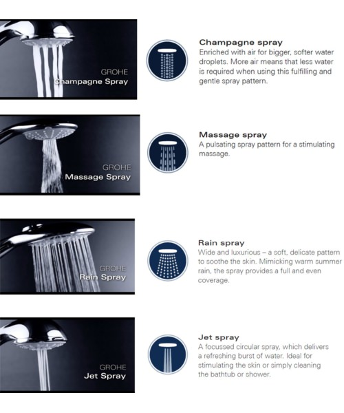 Additional image of Grohe  28964001
