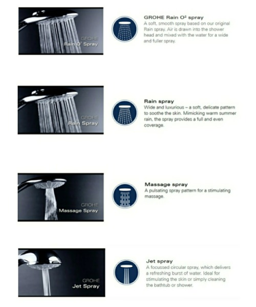 Alternate image of Grohe New Tempesta Cosmopolitan 4 Spray Pattern Shower Rail Set
