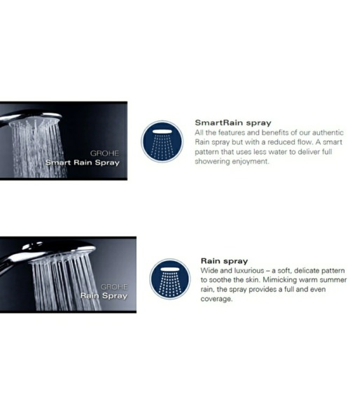 Additional image of Grohe  27638000
