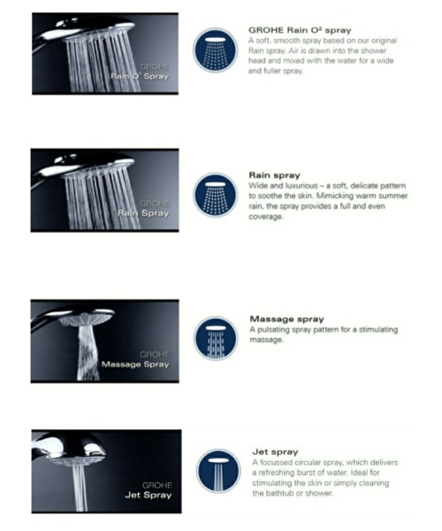 Additional image of Grohe  27608001