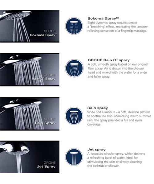Additional image of Grohe  27673000