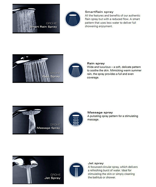 Additional image for 54837 Grohe - 27421002