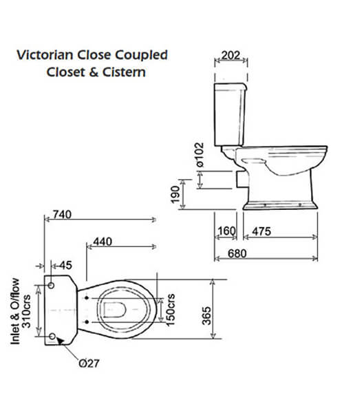 Technical drawing 32869 / VCCLOCC6WHI