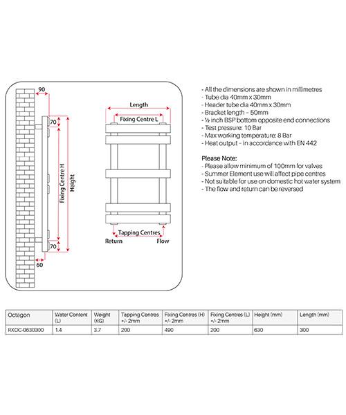 Technical drawing 62573 / RXOC-0630300-SS