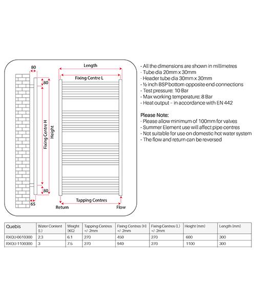 Technical drawing 62575 / RXQU-0610300-CH