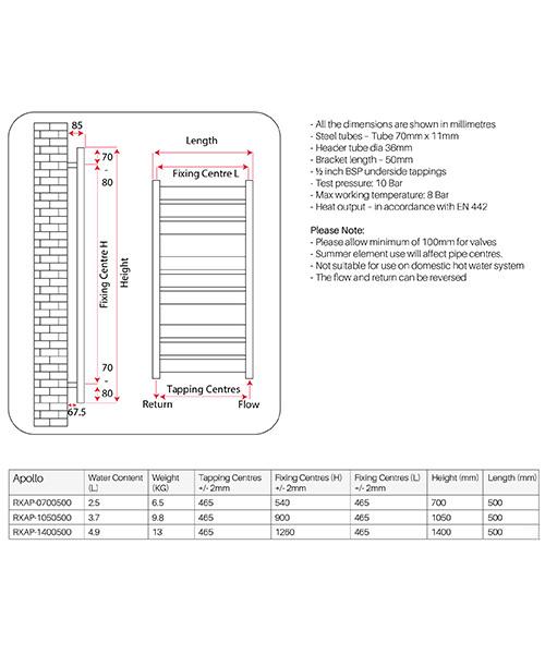 Technical drawing 62583 / RXAP-0700500-BP