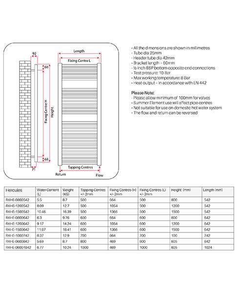 Technical drawing 62562 / RXHE-0800542-BP