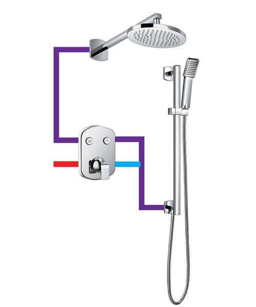 Flova Dekka Thermostatic Concealed GoClick 2 Way Shower Pack