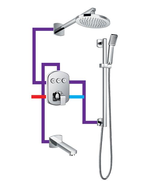 Flova Dekka Thermostatic GoClick 3 Outlet Concealed Shower Pack