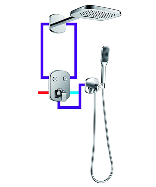 Flova Fusion GoClick Thermostatic Concealed 3 Way Shower Pack