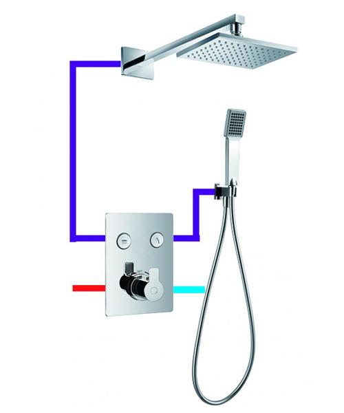 Flova Essence Thermostatic Goclick 2 Outlet Concealed Shower Pack