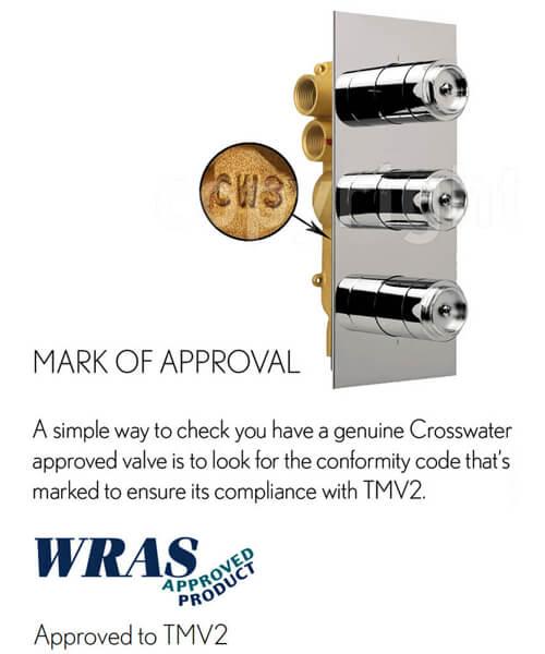 Additional image of Crosswater Zero 2 Thermostatic Shower Valve