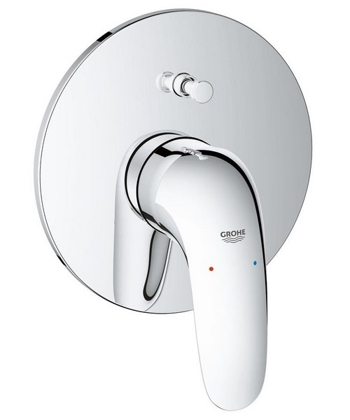 Grohe Eurostyle Single Lever Bath Shower Mixer Trim