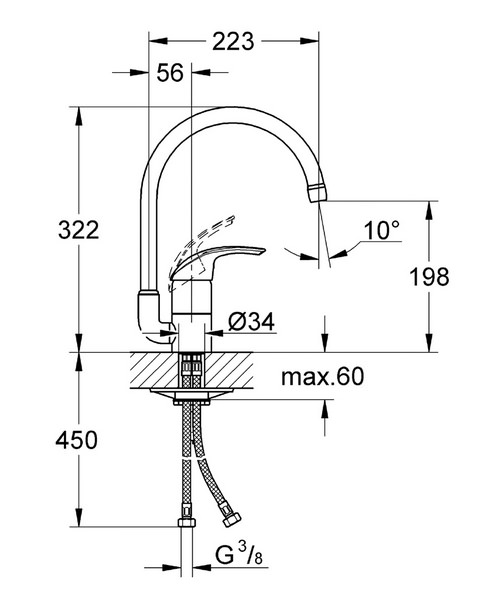 grohe eurosmart monobloc sink mixer tap with swivel